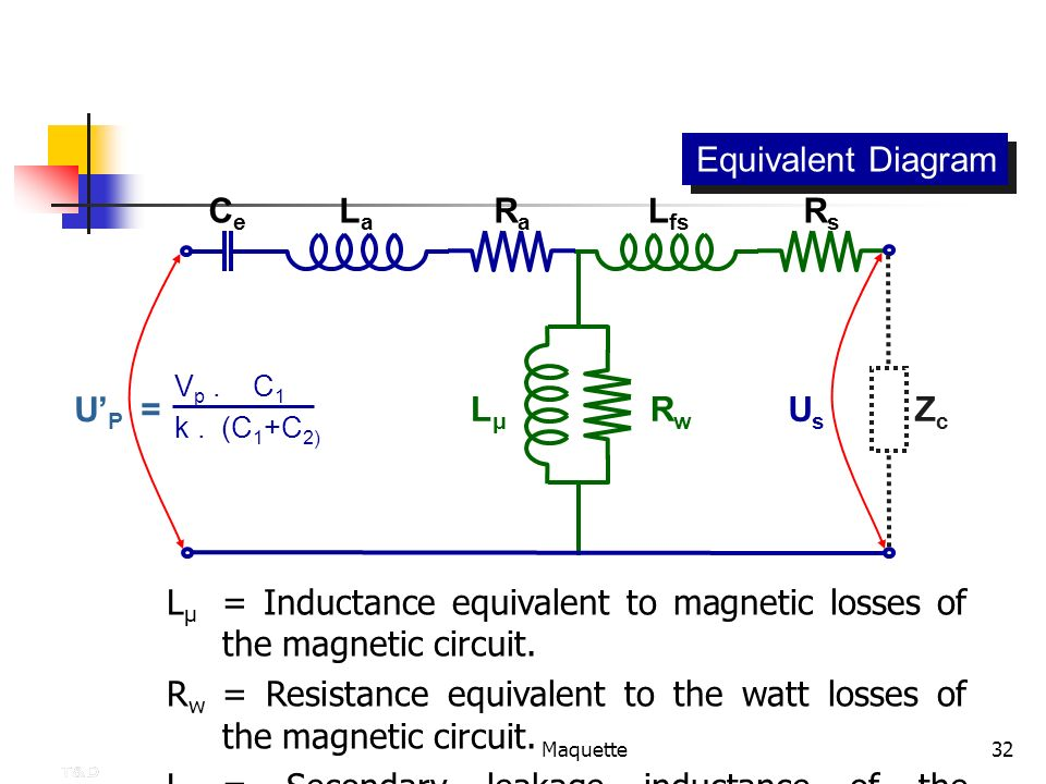 Maquette32 L µ = Inductance equivalent to magnetic losses of the magnetic circuit. R w = Resistance equivalent to the watt losses of the magnetic circ