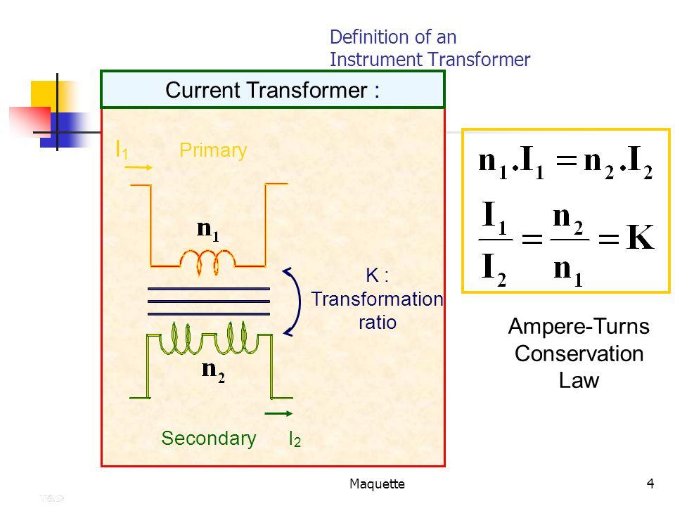 Maquette5 K.U s Instrument Transformer Error Secondary Primary UpUp UsUs K :Ratio error U p (theoretically = k.U S ) : Phase error Voltage Transformer :