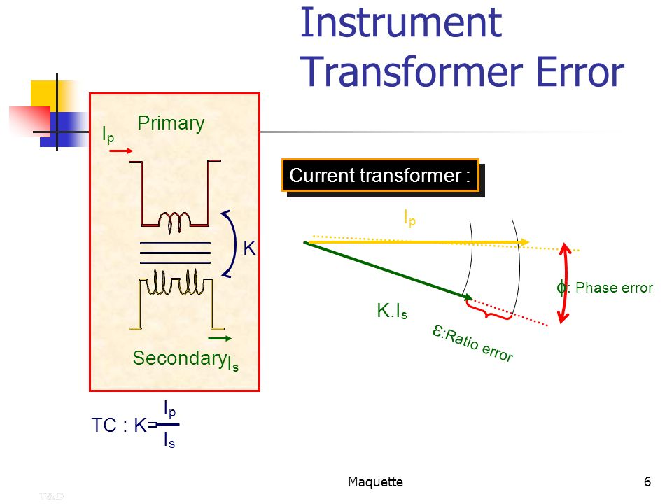Maquette17 Current Transformers Saturation curve 10203040 Induction B [T] Primary current Ip/In Protection CT 18500 gauss Metering CT 8000 gauss