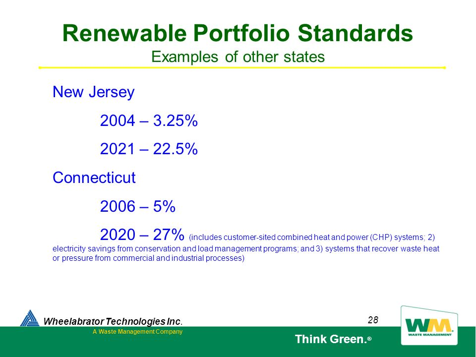 28 Renewable Portfolio Standards Examples of other states Wheelabrator Technologies Inc. A Waste Management Company Think Green. ® New Jersey 2004 – 3