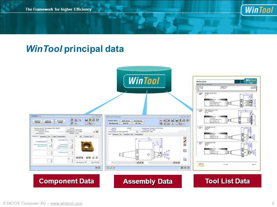 2© DATOS Computer AG – www.wintool.com The Framework for higher Efficiency Component Data Assembly Data Tool List Data WinTool principal data