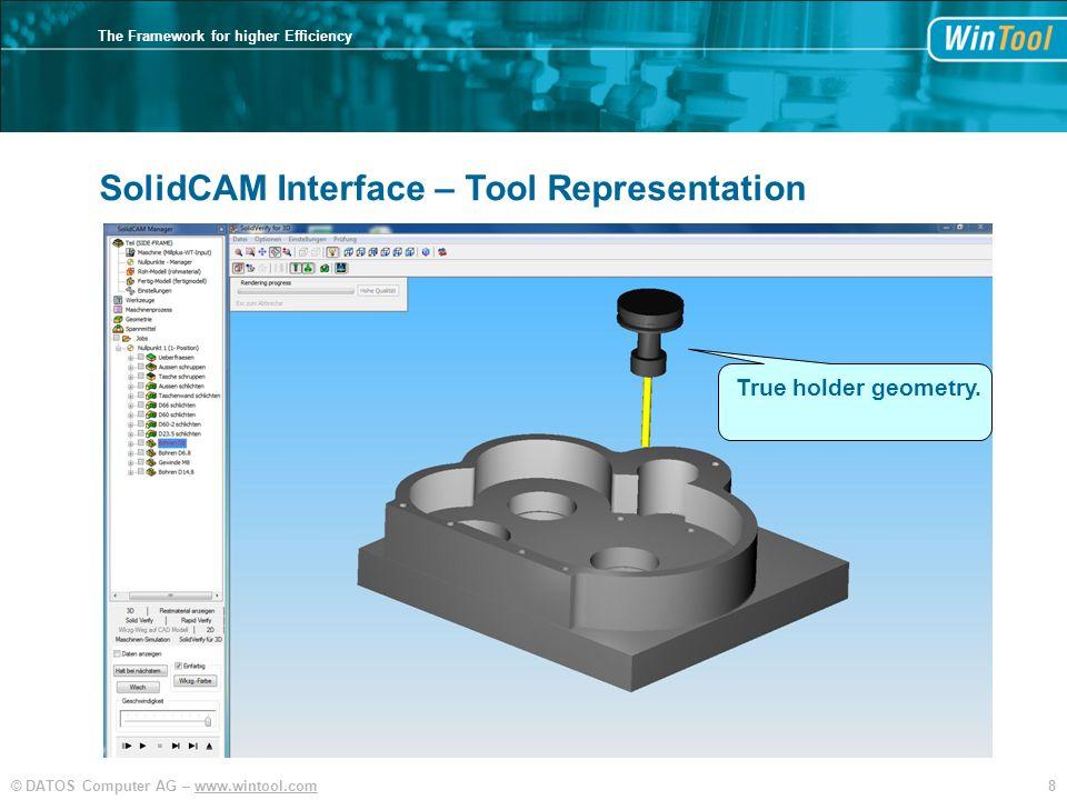 8© DATOS Computer AG – www.wintool.com The Framework for higher Efficiency SolidCAM Interface – Tool Representation True holder geometry.
