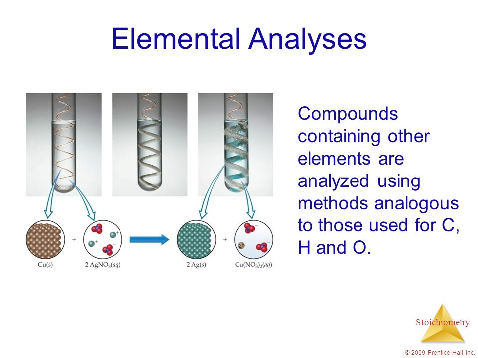 Stoichiometry © 2009, Prentice-Hall, Inc. Elemental Analyses Compounds containing other elements are analyzed using methods analogous to those used fo