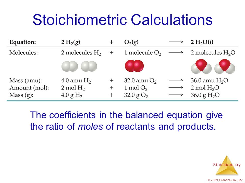Stoichiometry © 2009, Prentice-Hall, Inc. Stoichiometric Calculations The coefficients in the balanced equation give the ratio of moles of reactants a