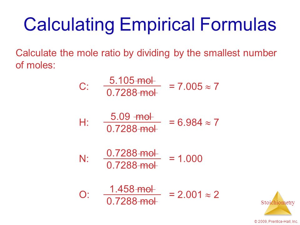 Stoichiometry © 2009, Prentice-Hall, Inc. Calculating Empirical Formulas Calculate the mole ratio by dividing by the smallest number of moles: C:= 7.0