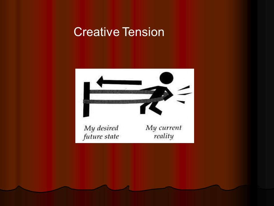 Creative Tension