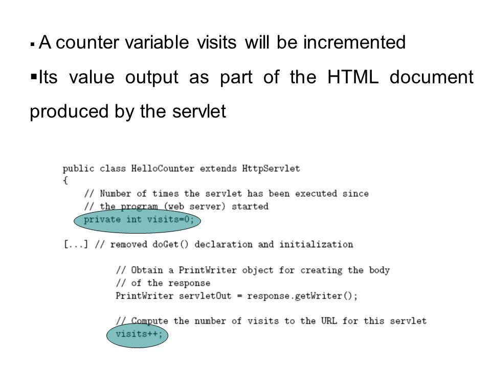 A counter variable visits will be incremented Its value output as part of the HTML document produced by the servlet