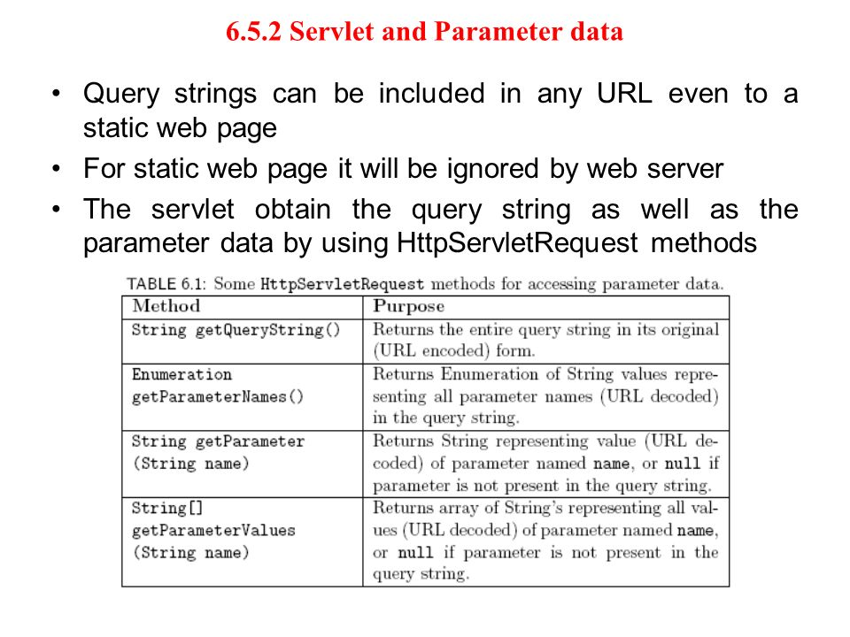 6.5.2 Servlet and Parameter data Query strings can be included in any URL even to a static web page For static web page it will be ignored by web serv