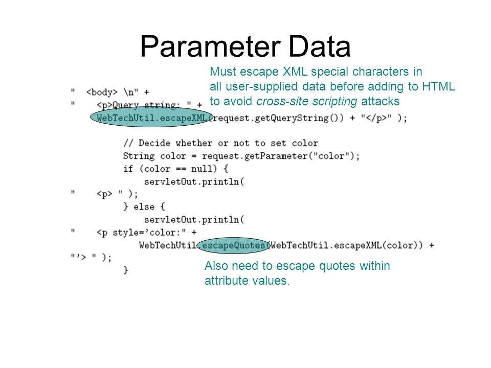 Parameter Data Must escape XML special characters in all user-supplied data before adding to HTML to avoid cross-site scripting attacks Also need to e