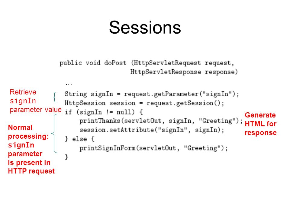 Sessions … Retrieve signIn parameter value Normal processing: signIn parameter is present in HTTP request Generate HTML for response
