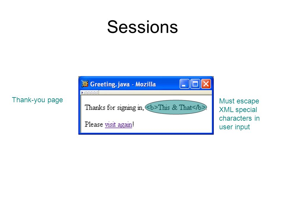 Sessions Thank-you page Must escape XML special characters in user input