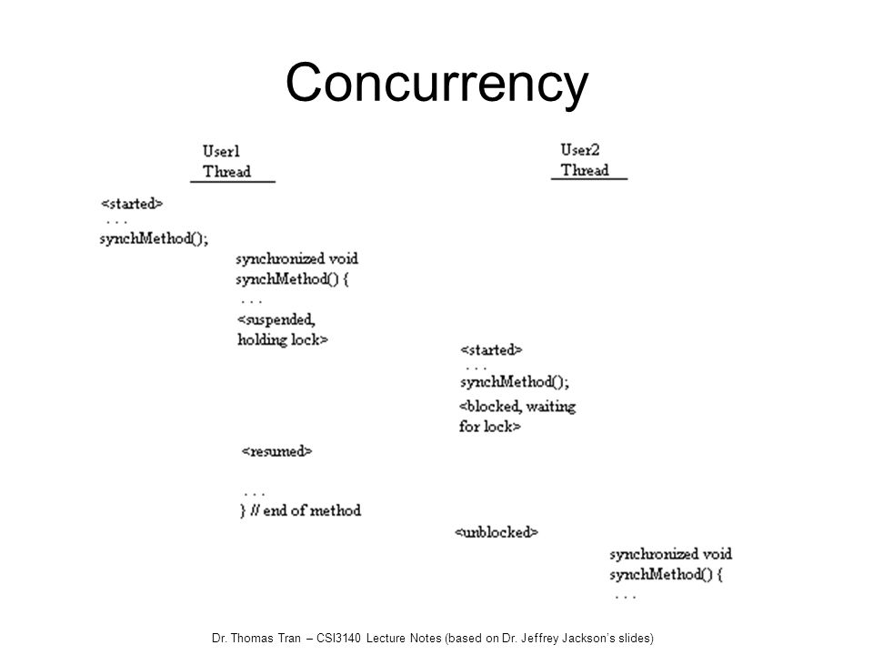 Dr. Thomas Tran – CSI3140 Lecture Notes (based on Dr. Jeffrey Jacksons slides) Concurrency