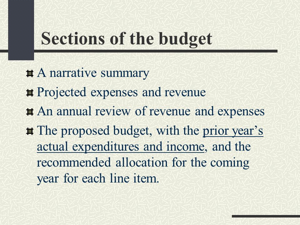 A requirement of district finances is developing budgets to allocate conservation district funds and other resources (per W.S.