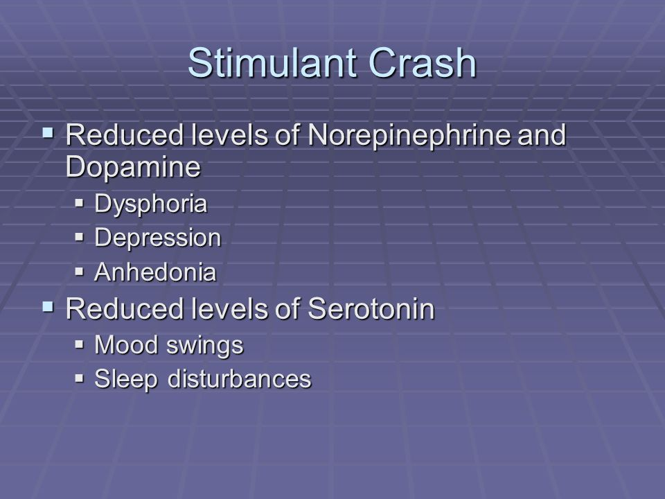 Stimulant Crash Reduced levels of Norepinephrine and Dopamine Reduced levels of Norepinephrine and Dopamine Dysphoria Dysphoria Depression Depression