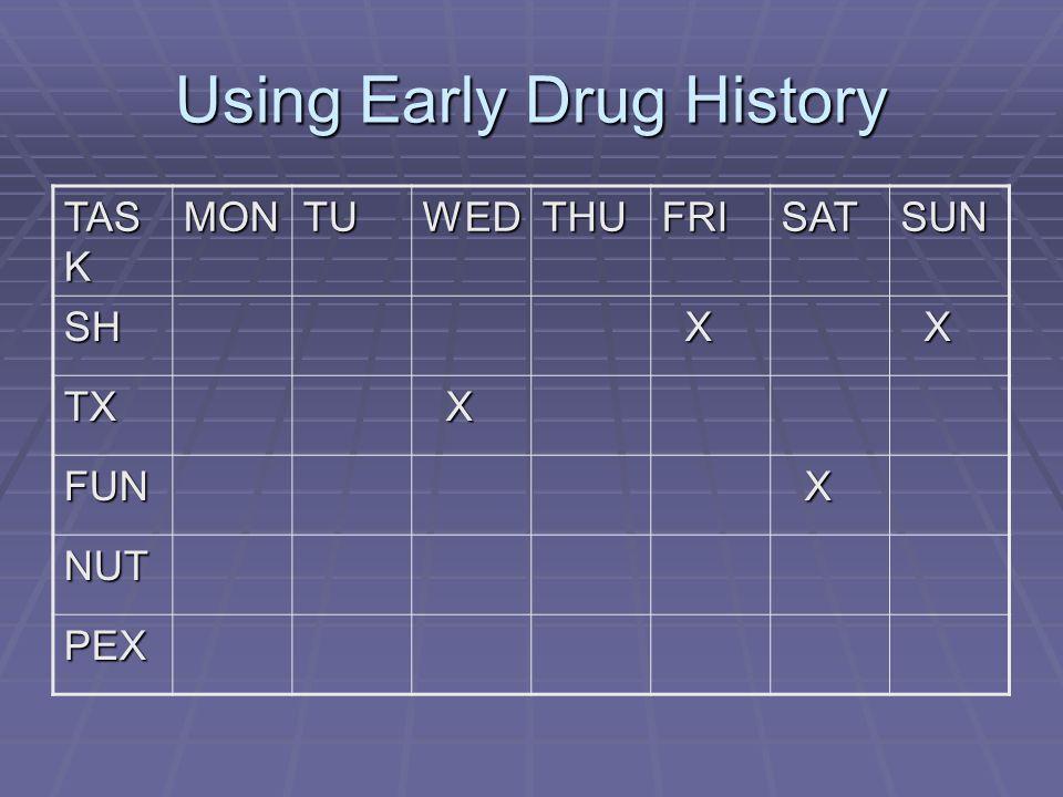 Using Early Drug History TAS K MONTUWEDTHUFRISATSUN SH X X TX X FUN X NUT PEX
