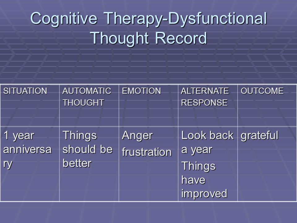 Cognitive Therapy-Dysfunctional Thought Record SITUATIONAUTOMATICTHOUGHTEMOTIONALTERNATERESPONSEOUTCOME 1 year anniversa ry Things should be better An