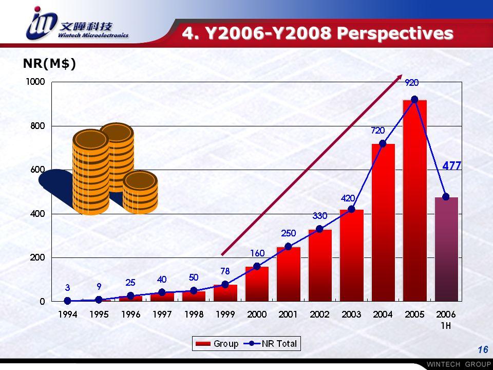 16 NR(M$) 4. Y2006-Y2008 Perspectives