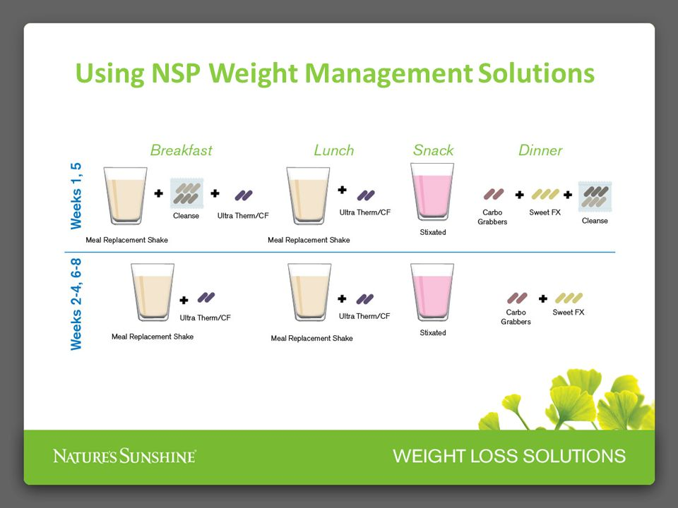 Using NSP Weight Management Solutions