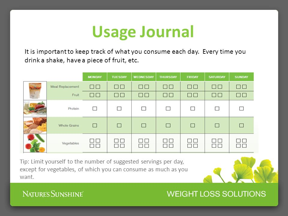 Usage Journal It is important to keep track of what you consume each day. Every time you drink a shake, have a piece of fruit, etc. Simply check the b