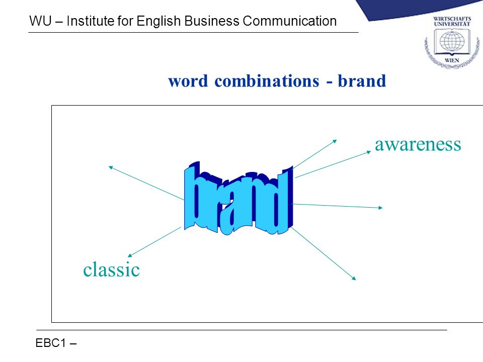 EBC1 – WU – Institute for English Business Communication word combinations - brand classic awareness