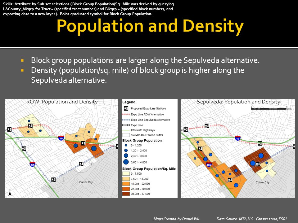 Maps Created by Daniel Wu Data Source: MTA,U.S. Census 2000, ESRI Block group populations are larger along the Sepulveda alternative. Density (populat