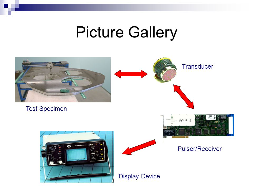 Picture Gallery Test Specimen Transducer Pulser/Receiver Display Device