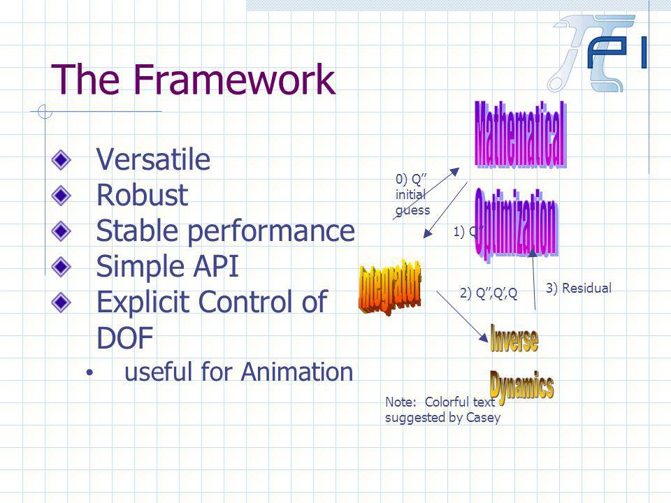 The Framework Versatile Robust Stable performance Simple API Explicit Control of DOF useful for Animation 1) Q 3) Residual 0) Q initial guess 2) Q,Q,Q Note: Colorful text suggested by Casey