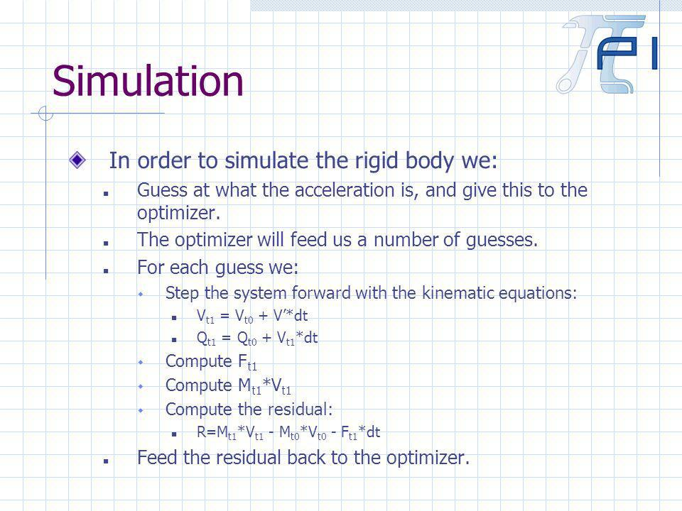 Simulation In order to simulate the rigid body we: Guess at what the acceleration is, and give this to the optimizer.