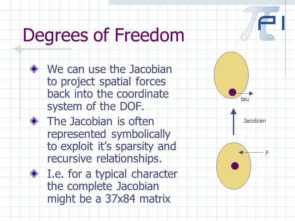 Degrees of Freedom We can use the Jacobian to project spatial forces back into the coordinate system of the DOF.