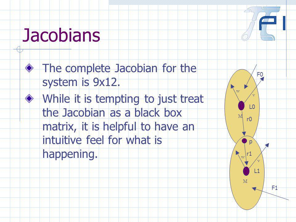 Jacobians The complete Jacobian for the system is 9x12.