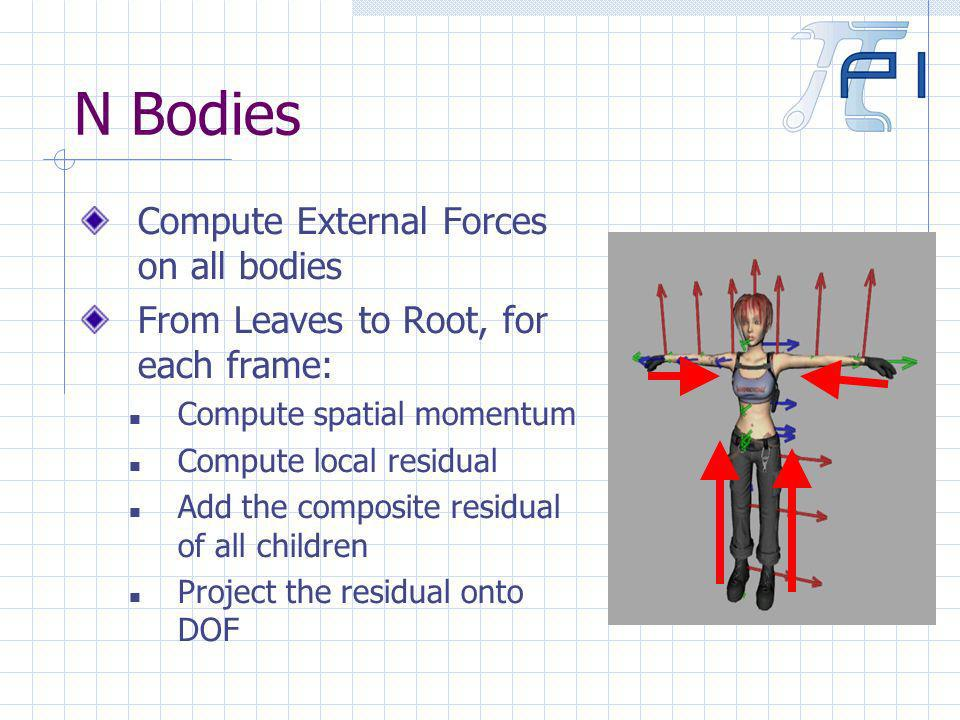 N Bodies Compute External Forces on all bodies From Leaves to Root, for each frame: Compute spatial momentum Compute local residual Add the composite residual of all children Project the residual onto DOF