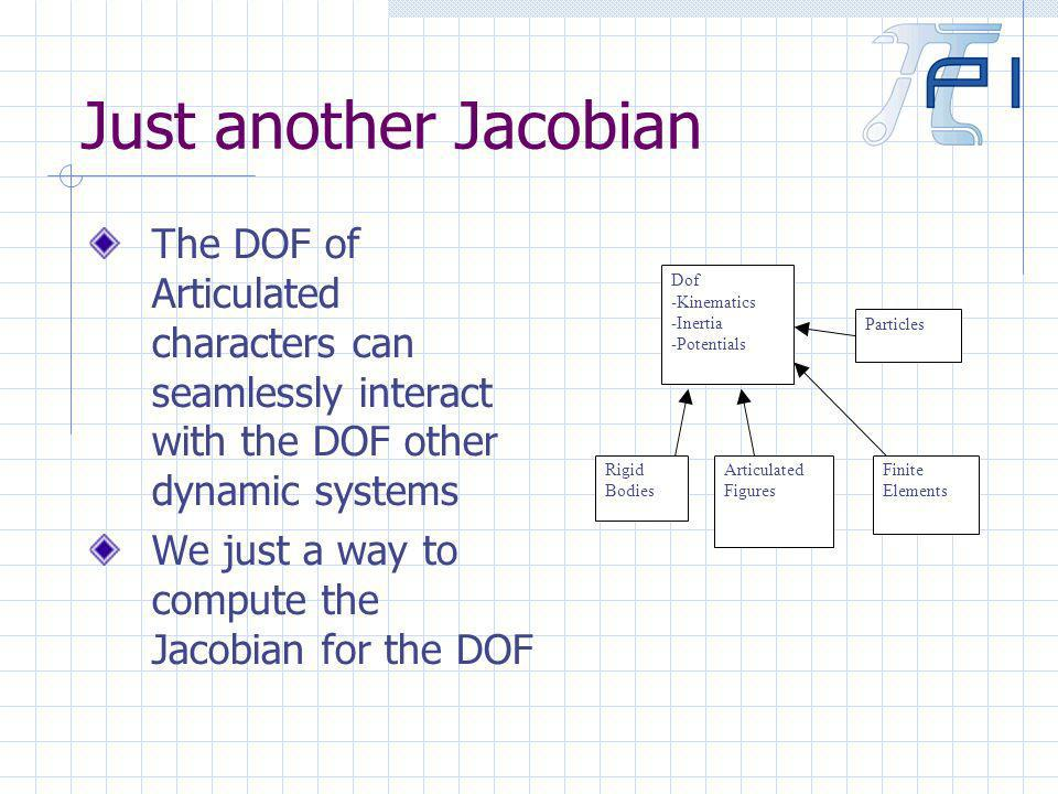 Just another Jacobian The DOF of Articulated characters can seamlessly interact with the DOF other dynamic systems We just a way to compute the Jacobian for the DOF Dof -Kinematics -Inertia -Potentials Particles Rigid Bodies Articulated Figures Finite Elements