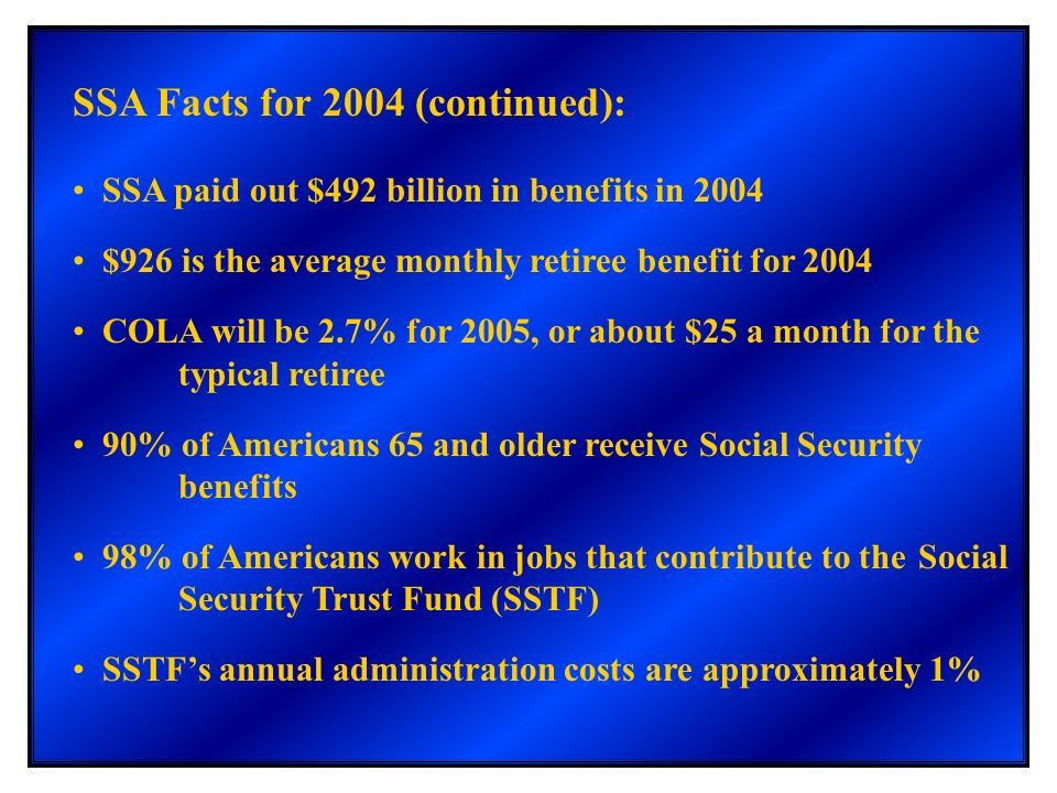 SSA Facts for 2004 (continued): SSA paid out $492 billion in benefits in 2004 $926 is the average monthly retiree benefit for 2004 COLA will be 2.7% f