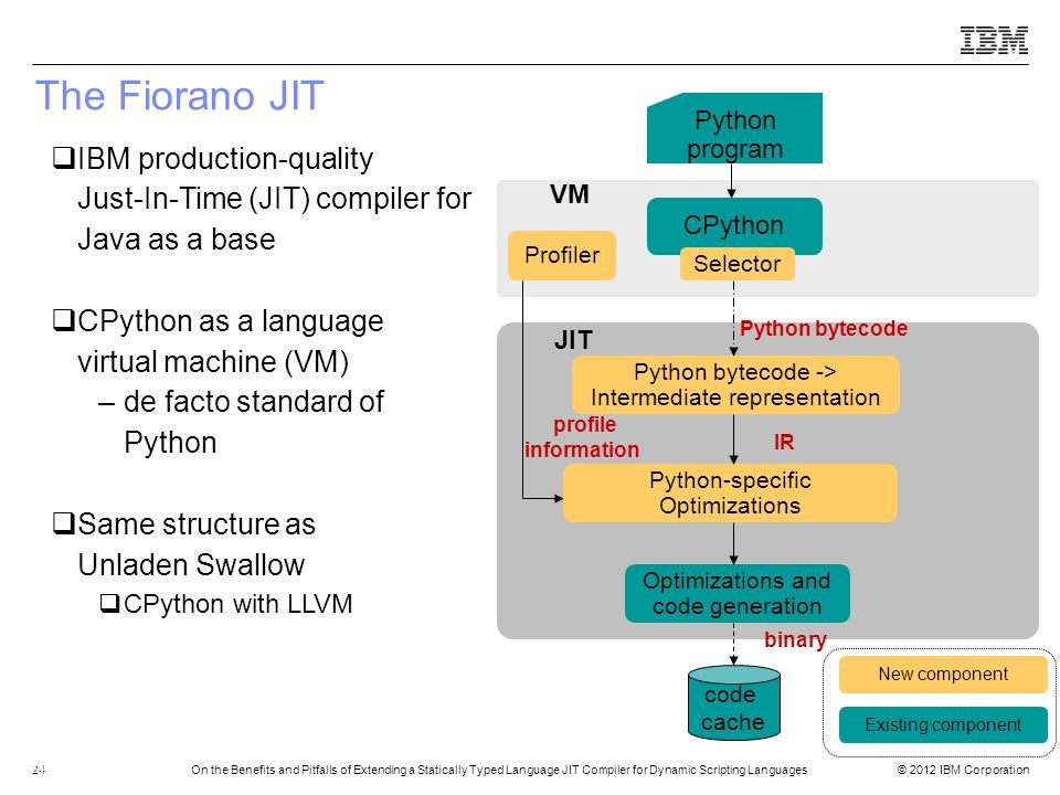 © 2012 IBM Corporation24On the Benefits and Pitfalls of Extending a Statically Typed Language JIT Compiler for Dynamic Scripting Languages 24 Python b