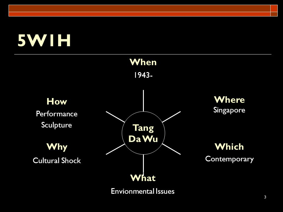 3 5W1H Tang Da Wu When 1943- What Envionmental Issues Where Singapore How Performance Sculpture Why Cultural Shock Which Contemporary