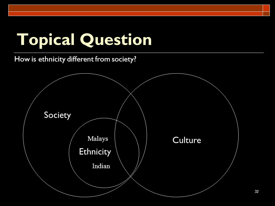 32 Topical Question How is ethnicity different from society? Society Ethnicity Culture Malays Indian