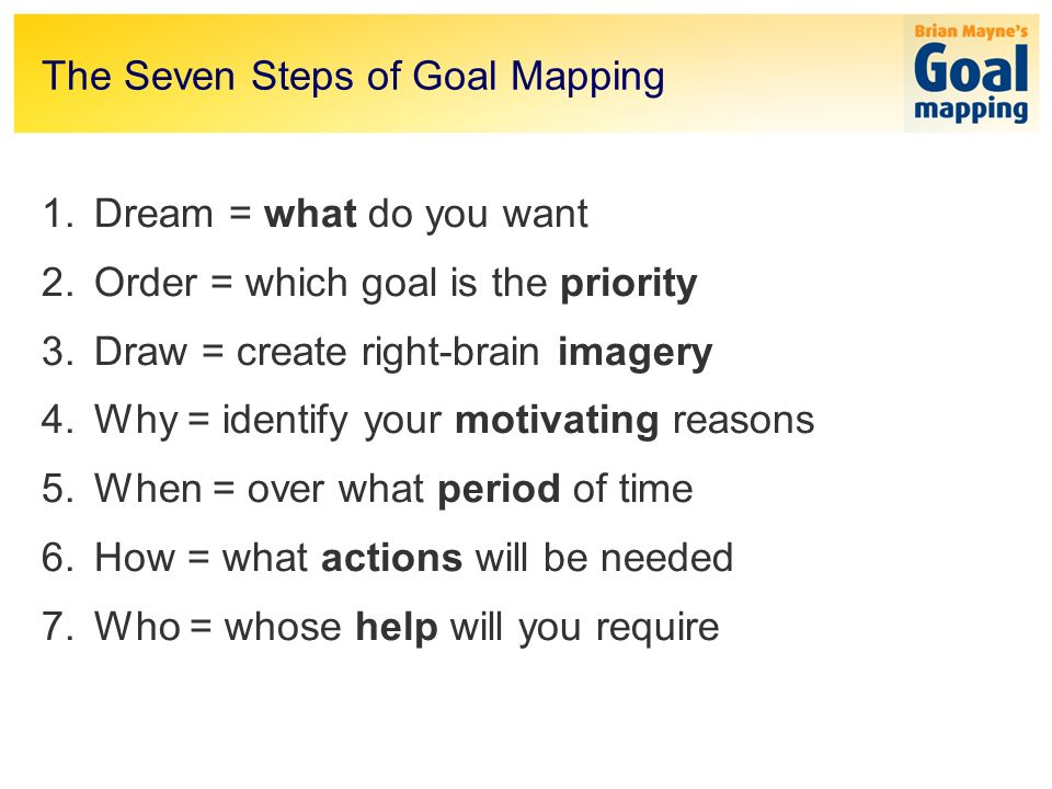 The Seven Steps of Goal Mapping 1.Dream = what do you want 2.Order = which goal is the priority 3.Draw = create right-brain imagery 4.Why = identify your motivating reasons 5.When = over what period of time 6.How = what actions will be needed 7.Who = whose help will you require