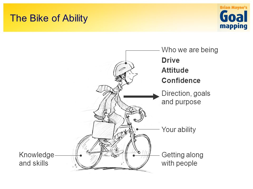 The Bike of Ability Your ability Who we are being Direction, goals and purpose Knowledge and skills Getting along with people Drive Attitude Confidenc