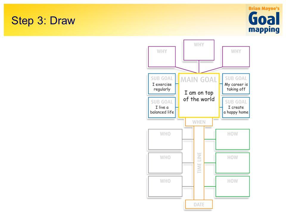 Step 3: Draw