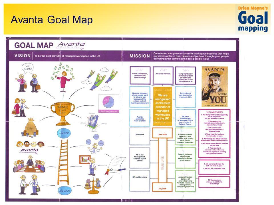 Avanta Goal Map