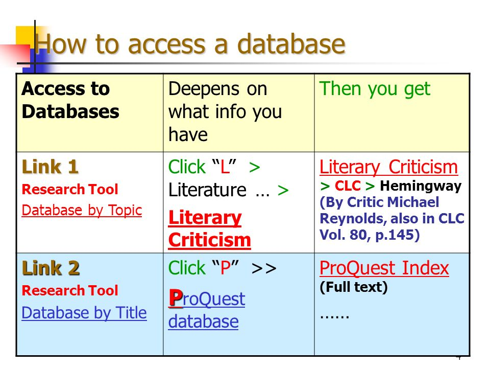 4 How to access a database Access to Databases Deepens on what info you have Then you get Link 1 Research Tool Database by Topic Click L > Literature … > Literary Criticism Literary Criticism > CLC > Hemingway (By Critic Michael Reynolds, also in CLC Vol.