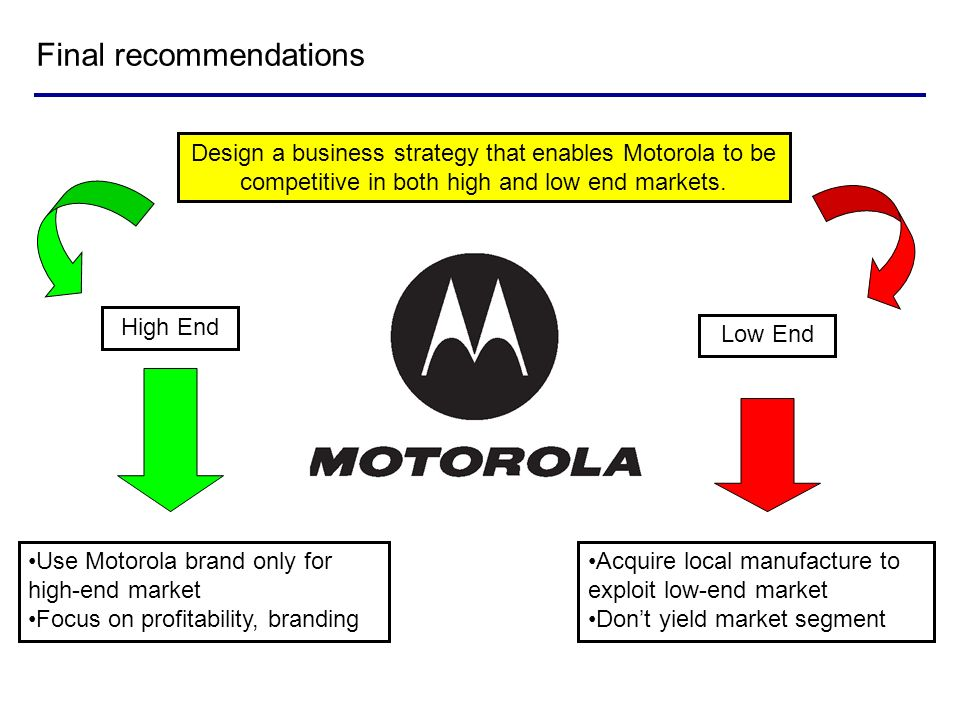 Final recommendations Use Motorola brand only for high-end market Focus on profitability, branding Acquire local manufacture to exploit low-end market
