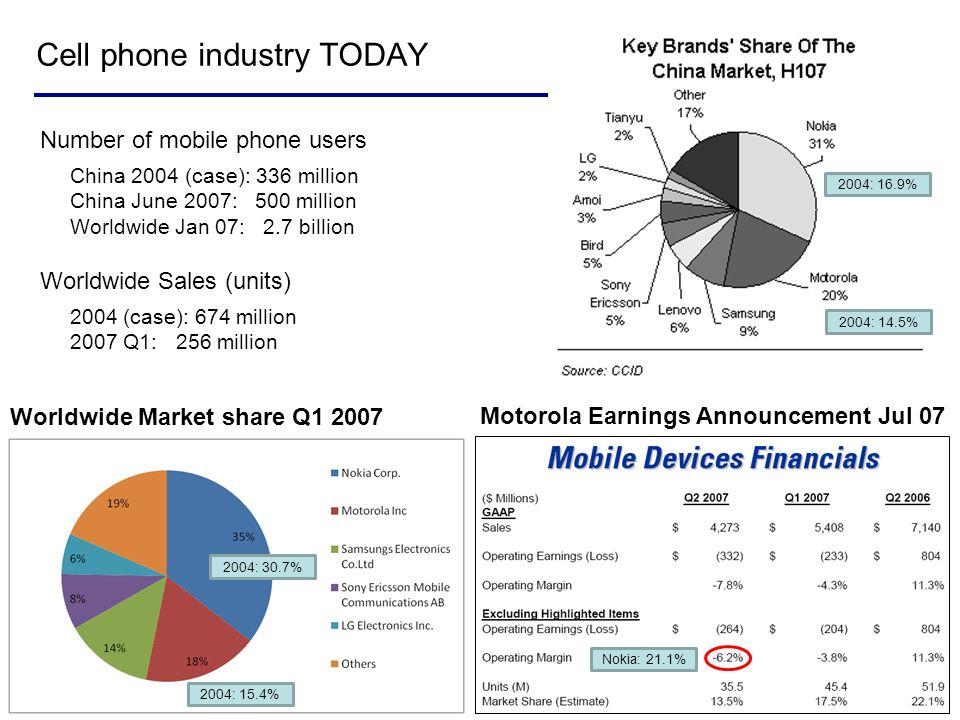 Motorola Earnings Announcement Jul 07 Cell phone industry TODAY China 2004 (case): 336 million China June 2007: 500 million Worldwide Jan 07: 2.7 bill