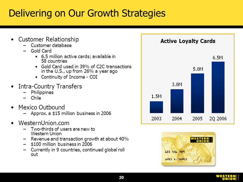 20 Delivering on Our Growth Strategies Customer Relationship –Customer database –Gold Card 6.5 million active cards; available in 58 countries Gold Card used in 39% of C2C transactions in the U.S., up from 26% a year ago Continuity of Income - COI Intra-Country Transfers –Philippines –Chile Mexico Outbound –Approx.