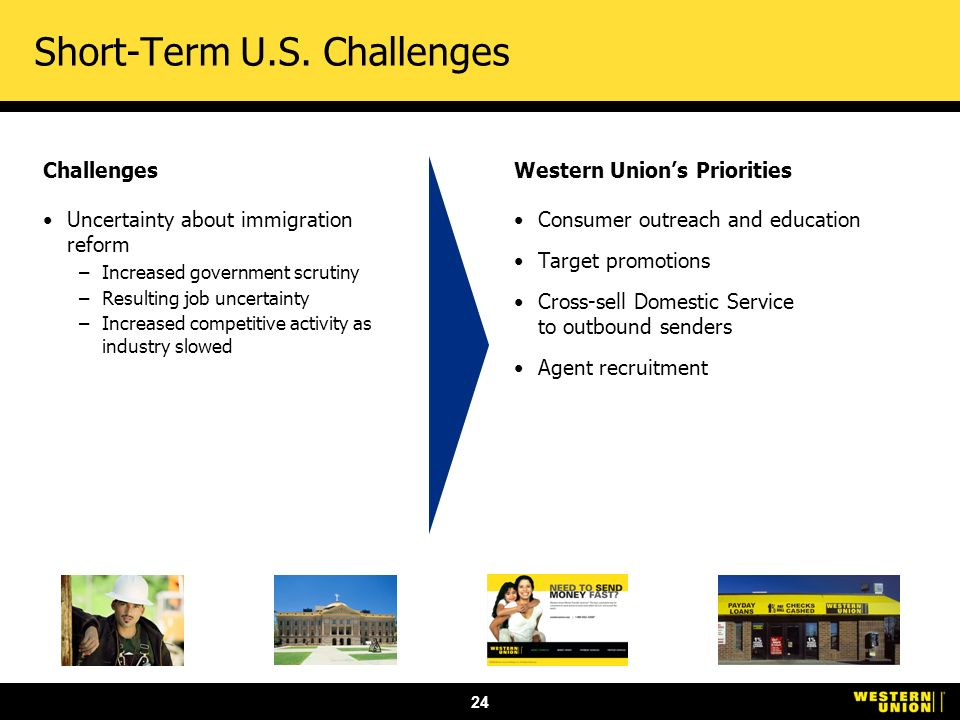 24 Short-Term U.S. Challenges Western Unions Priorities Consumer outreach and education Target promotions Cross-sell Domestic Service to outbound send