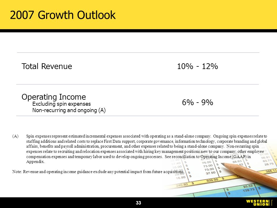 Growth Outlook Operating Income Total Revenue10% - 12% 6% - 9% Excluding spin expenses Non-recurring and ongoing (A) (A)Spin expenses represent estimated incremental expenses associated with operating as a stand-alone company.