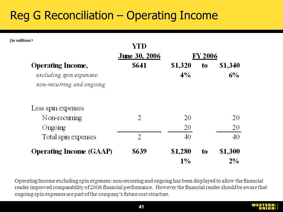 41 Reg G Reconciliation – Operating Income (in millions) Operating Income excluding spin expenses: non-recurring and ongoing has been displayed to all