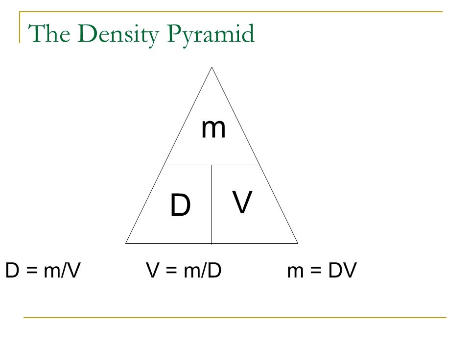 The Density Pyramid m D V D = m/VV = m/Dm = DV
