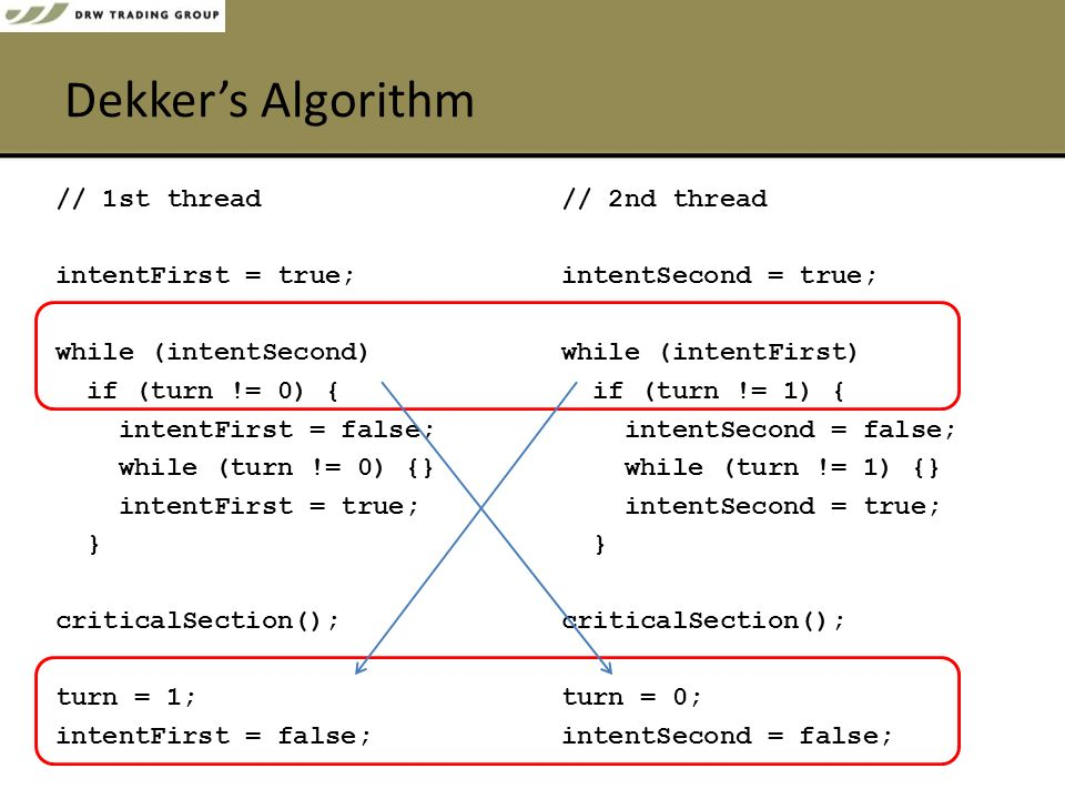 Dekkers Algorithm // 1st thread intentFirst = true; while (intentSecond) if (turn != 0) { intentFirst = false; while (turn != 0) {} intentFirst = true