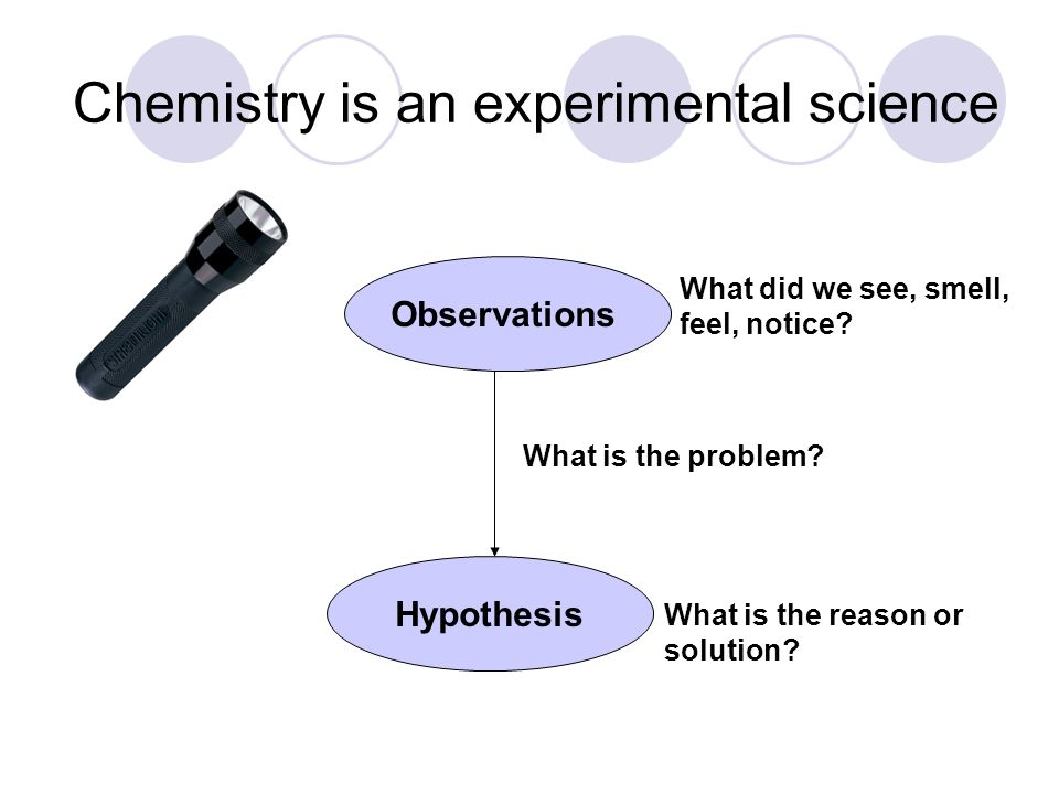 Chemistry is an experimental science Observations Hypothesis What did we see, smell, feel, notice.